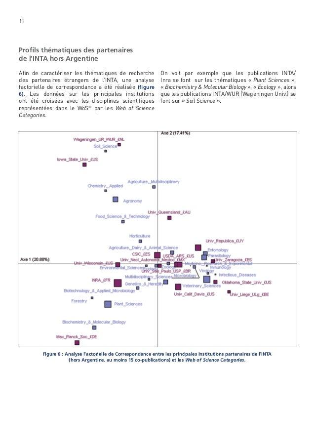 11  Profils thématiques des partenaires de l'INTA hors Argentine Afin de caractériser les thématiques de recherche des parte...