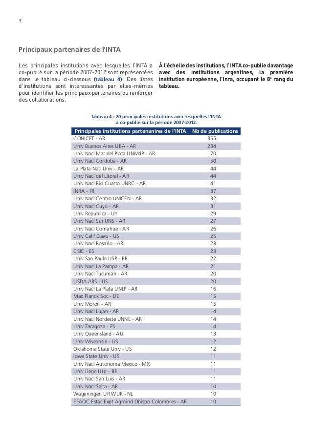 9  Principaux partenaires de l'INTA Les principales institutions avec lesquelles l'INTA a co-publié sur la période 2007-20...