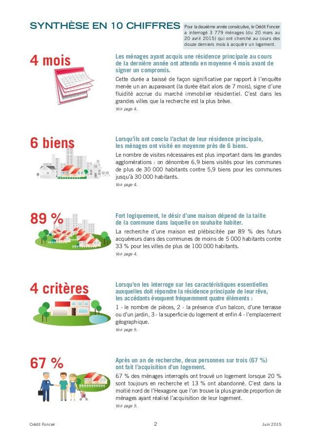 synthèse en 10 chiffres 2Crédit Foncier Juin 2015 Les ménages ayant acquis une résidence principale au cours de la dernièr...