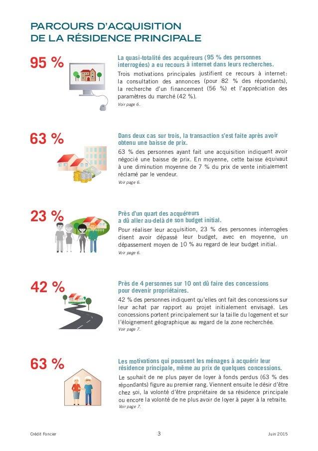 3Crédit Foncier Juin 2015 parcours D'acquisition De la résiDence principale La quasi-totalité des acquéreurs (95 % des per...