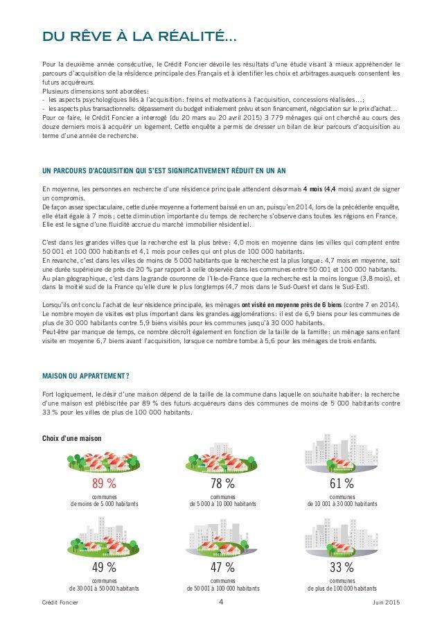 4Crédit Foncier Juin 2015 Du rêve à la réalité… Pour la deuxième année consécutive, le Crédit Foncier dévoile les résultat...