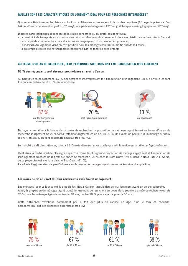5Crédit Foncier Juin 2015 QUELLES SONT LES CARACTÉRISTIQUES DU LOGEMENT IDÉAL POUR LES PERSONNES INTERROGÉES? Quatre carac...