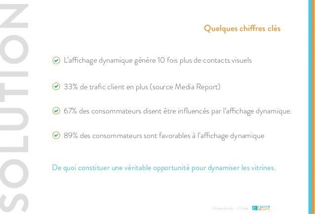 SOLUTION Etude de cas - L'Oréal Quelques chiffres clés L'affichage dynamique génère 10 fois plus de contacts visuels 33% d...