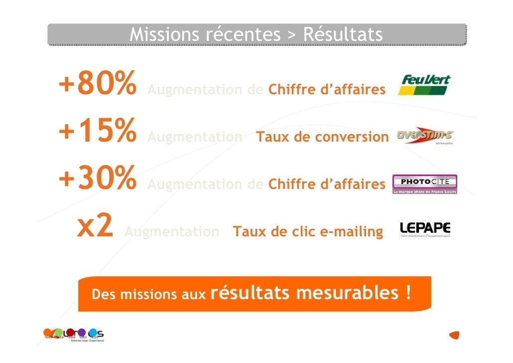 Missions récentes > Résultats  +80% Augmentation de Chiffre d'affaires +15% Augmentation Taux de conversion +30% Augmentat...