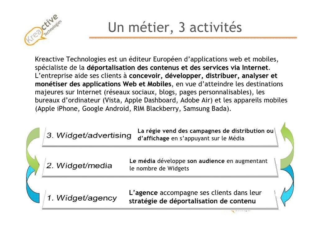 Un métier, 3 activités  Kreactive Technologies est un éditeur Européen d'applications web et mobiles, spécialiste de la dé...