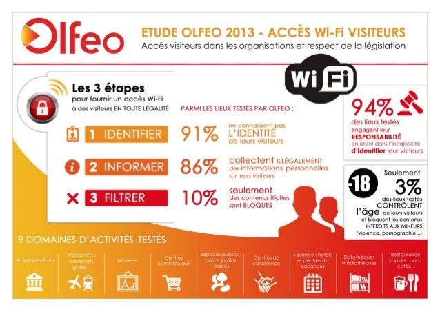 Étude Olfeo 2013 : Accès Wi-Fi visiteurs - Septembre 2013 – Page 2 SOMMAIRE Introduction.....................................