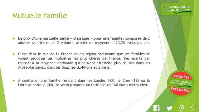 Etude Des Tarifs Des Mutuelles En France Par Departement