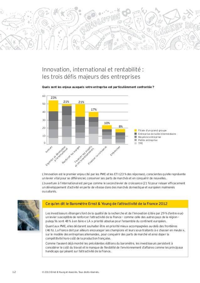 Innovation, international et rentabilité :     les trois dé s majeurs des entreprises     Quels sont les enjeux auxquels v...