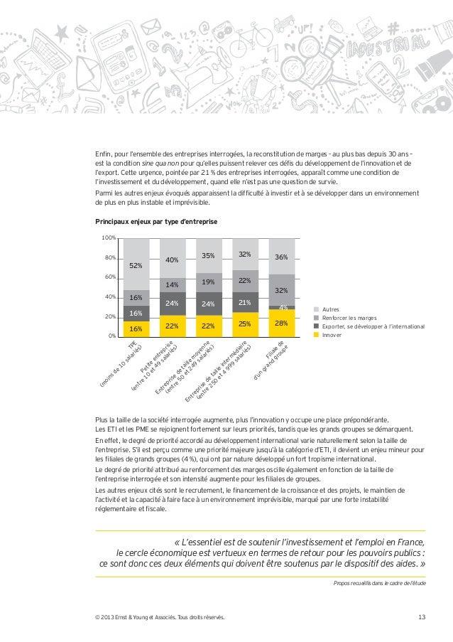 En n, pour l'ensemble des entreprises interrogées, la reconstitution de marges - au plus bas depuis 30 ans –est la conditi...