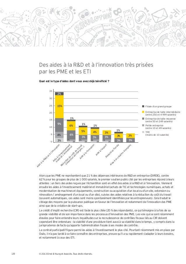Des aides à la R&D et à l'innovation très prisées      par les PME et les ETI                  35                         ...