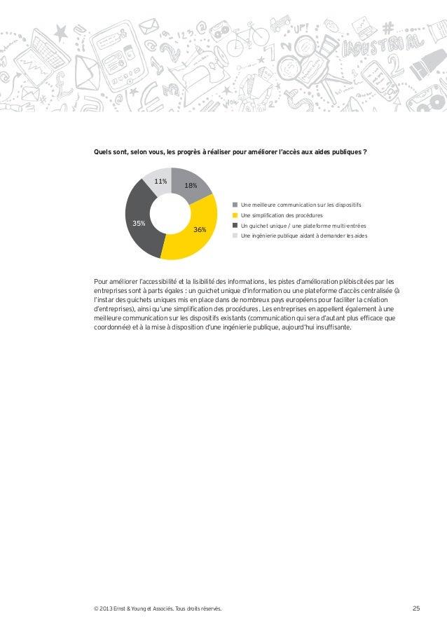 Quels sont, selon vous, les progrès à réaliser pour améliorer l'accès aux aides publiques ?                         11%   ...
