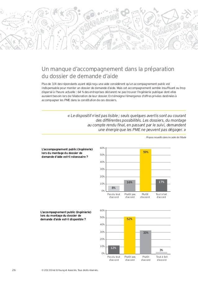 Un manque d'accompagnement dans la préparation     du dossier de demande d'aide     Plus de 3/4 des répondants ayant déjà ...