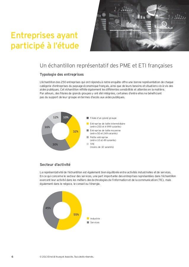 Entreprises ayant       Un échantillon représentatif des PME et ETI françaises       Typologie des entreprises       L'éch...