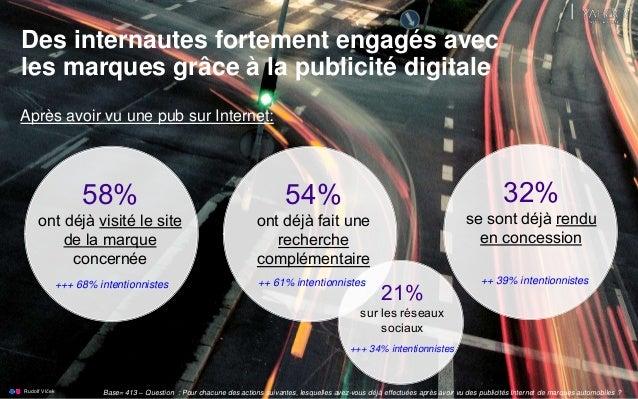 Des internautes fortement engagés avec  les marques grâce à la publicité digitale  54%  ont déjà fait une  recherche  comp...