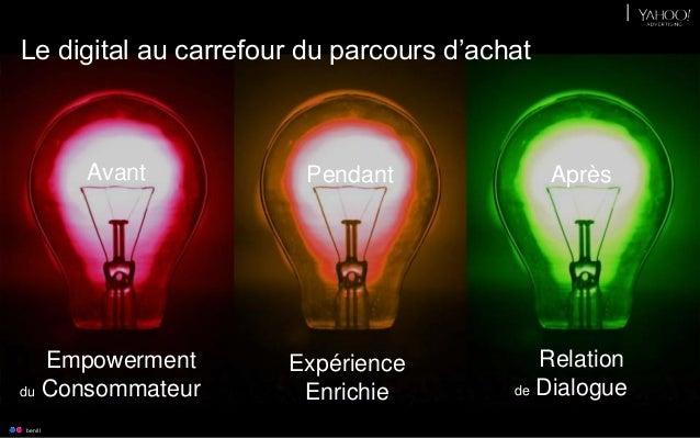 Le digital au carrefour du parcours d'achat  Avant Pendant Après  Empowerment  Consommateur  Expérience  du Enrichie  Rela...