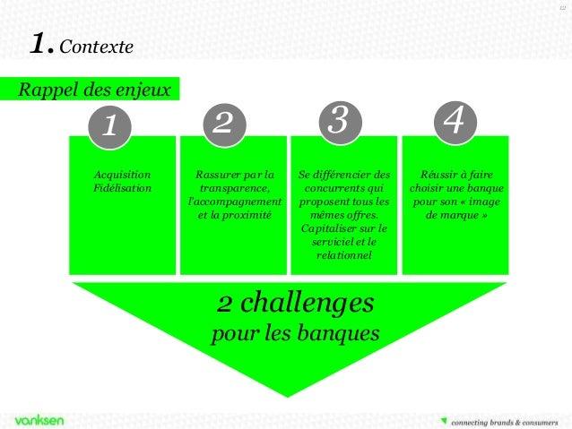 12  1. Contexte Rappel des enjeux  1 Acquisition Fidélisation  2 Rassurer par la transparence, l'accompagnement et la prox...