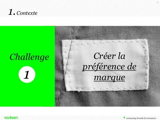 14  1. Contexte  Challenge  1  Créer la préférence de marque
