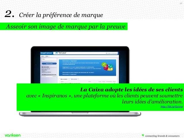 26  2.  Créer la préférence de marque  Asseoir son image de marque par la preuve  La Caixa adopte les idées de ses clients...