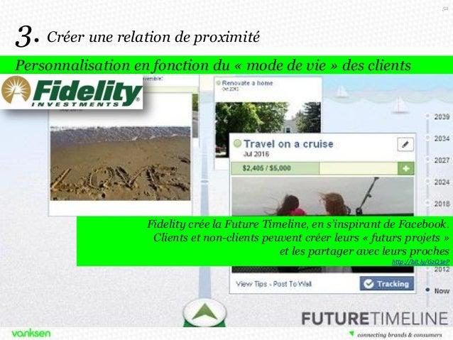 52  3. Créer une relation de proximité Personnalisation en fonction du « mode de vie » des clients  Fidelity crée la Futur...