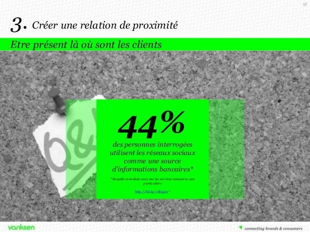 58  3. Créer une relation de proximité Etre présent là où sont les clients  44% des personnes interrogées utilisent les ré...