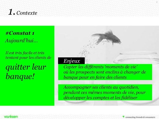 6  1. Contexte #Constat 1 Aujourd'hui… Il est très facile et très tentant pour les clients de  quitter leur banque!  Enjeu...