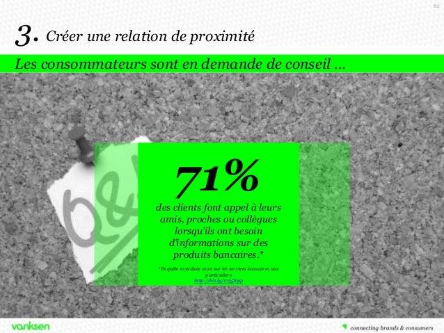 62  3. Créer une relation de proximité Les consommateurs sont en demande de conseil …  71% des clients font appel à leurs ...