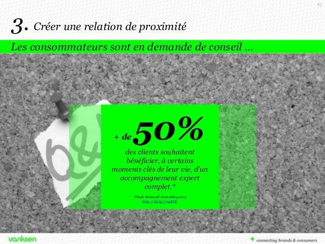 63  3. Créer une relation de proximité Les consommateurs sont en demande de conseil …  + de  50%  des clients souhaitent b...