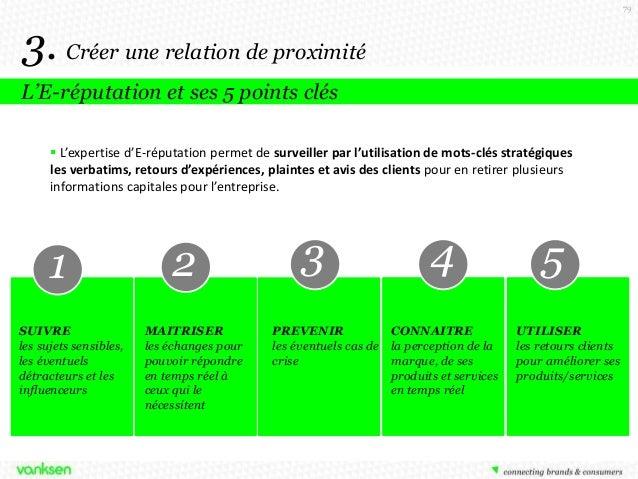 79  3. Créer une relation de proximité L'E-réputation et ses 5 points clés  L'expertise d'E-réputation permet de surveill...