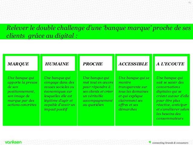 81  Relever le double challenge d'une 'banque marque' proche de ses clients grâce au digital :  MARQUE  HUMAINE  PROCHE  A...