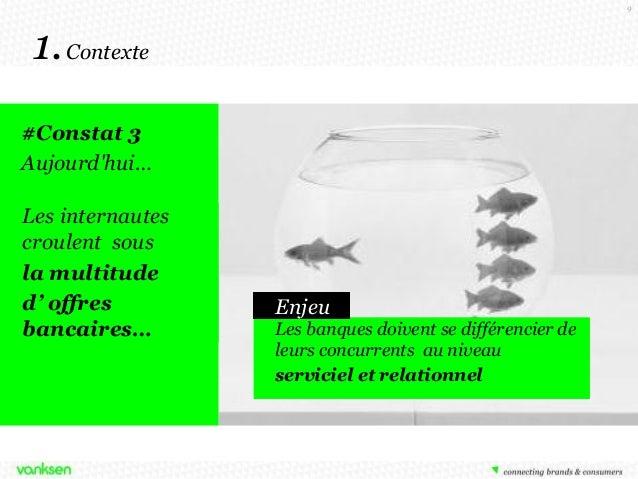 9  1. Contexte #Constat 3 Aujourd'hui… Les internautes croulent sous la multitude d' offres bancaires…  Enjeu  Les banques...