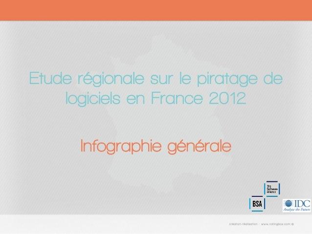 Etude régionale sur le piratage de logiciels en France 2012 Infographie générale