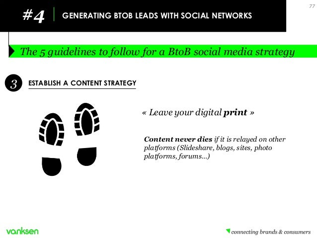 Btob Digital For Business English Version
