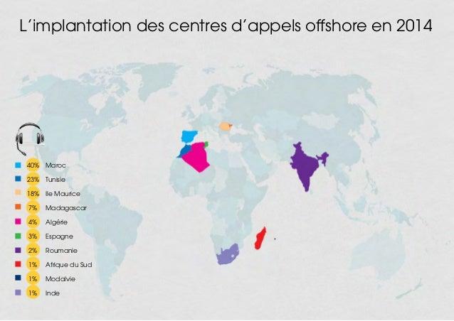 L'implantation des centres d'appels offshore en 2014 40%Maroc 23% Tunisie 18% Ile Maurice 7% Madagascar 4% Algér...