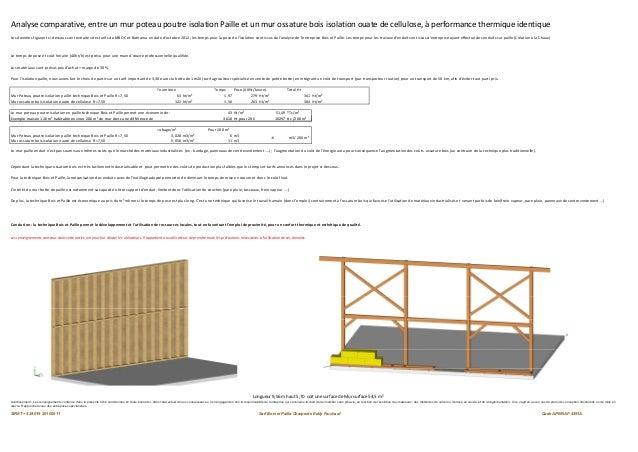 etude comparative mur technique bois et paille et mur ossature bois o. Black Bedroom Furniture Sets. Home Design Ideas