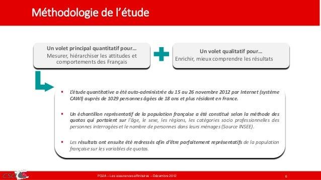 Méthodologie de l'étude 7 Un volet principal quantitatif pour… Mesurer, hiérarchiser les attitudes et comportements des Fr...