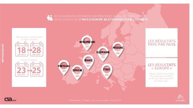 MÉTHODOLOGIE LES RÉSULTATS PAYS PAR PAYS LES RÉSULTATS «EUROPE» Questionnaire auto-administré en ligne sur panel et pour...