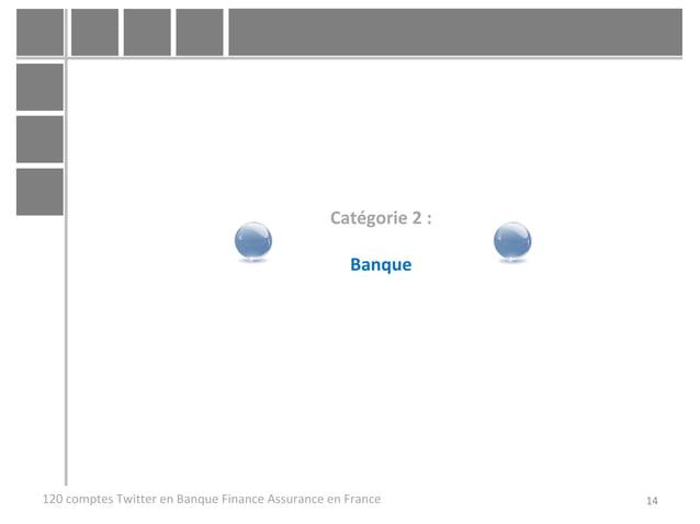 14120 comptes Twitter en Banque Finance Assurance en France Catégorie 2 : Banque