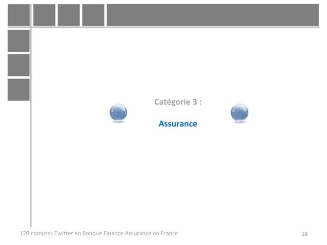 19120 comptes Twitter en Banque Finance Assurance en France Catégorie 3 : Assurance