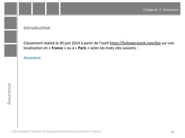 Catégorie 3 : Assurance 20 Introduction Classement réalisé le 30 juin 2014 à partir de l'outil https://followerwonk.com/bi...
