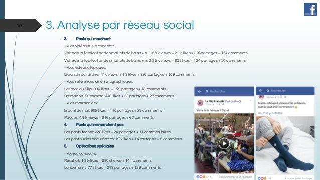 3. Analyse par réseau social 3. Posts qui marchent →Les vidéos sur le concept : Visite de la fabrication des maillots de b...