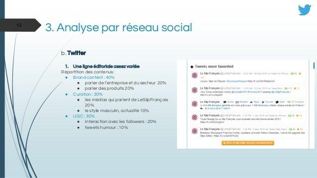 3. Analyse par réseau social b. Twitter 1. Une ligne éditoriale assez variée Répartition des contenus: ● Brand content : 4...
