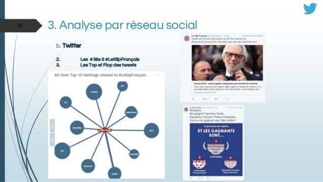 3. Analyse par réseau social b. Twitter 2. Les # liés à #LeSlipFrançais 3. Les Top et Flop des tweets 16