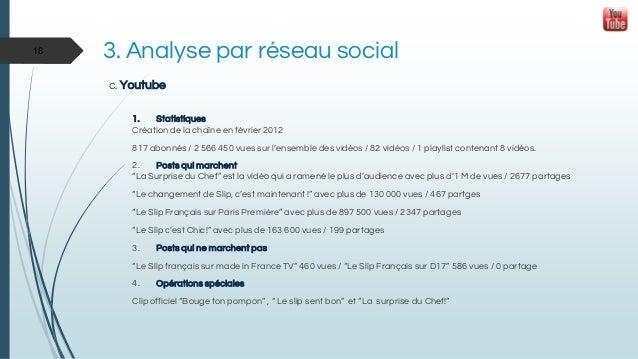 3. Analyse par réseau social c. Youtube 1. Statistiques Création de la chaîne en février 2012 817 abonnés / 2 566 450 vues...