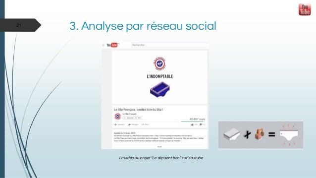 """3. Analyse par réseau social La vidéo du projet """"Le slip sent bon"""" sur Youtube 21"""