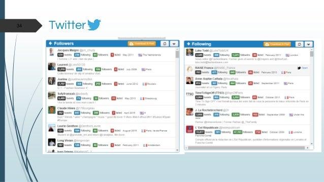 Twitter34