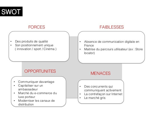 chanel pestel swot Philosophy of coco chanel, coco chanel, filosofi tentang coco chanel, brand   swot analysis strength production quality leading brand.
