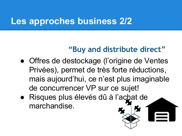 etude de cas les ventes priv es avec drupal commerce. Black Bedroom Furniture Sets. Home Design Ideas