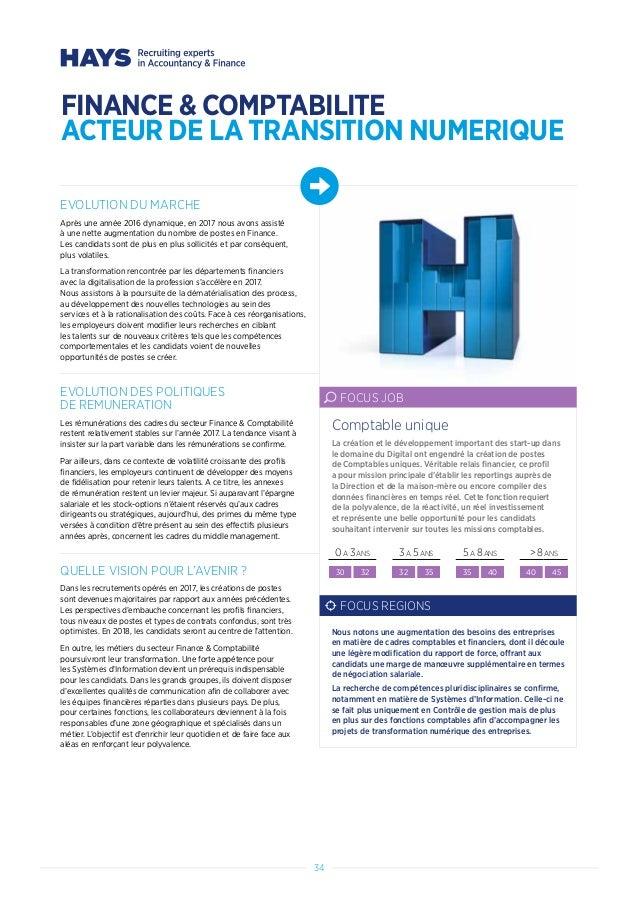 FINANCE  COMPTABILITE ACTEUR DE LA TRANSITION NUMERIQUE EVOLUTION DU MARCHE Après une année 2016 dynamique, en 2017 nous a...