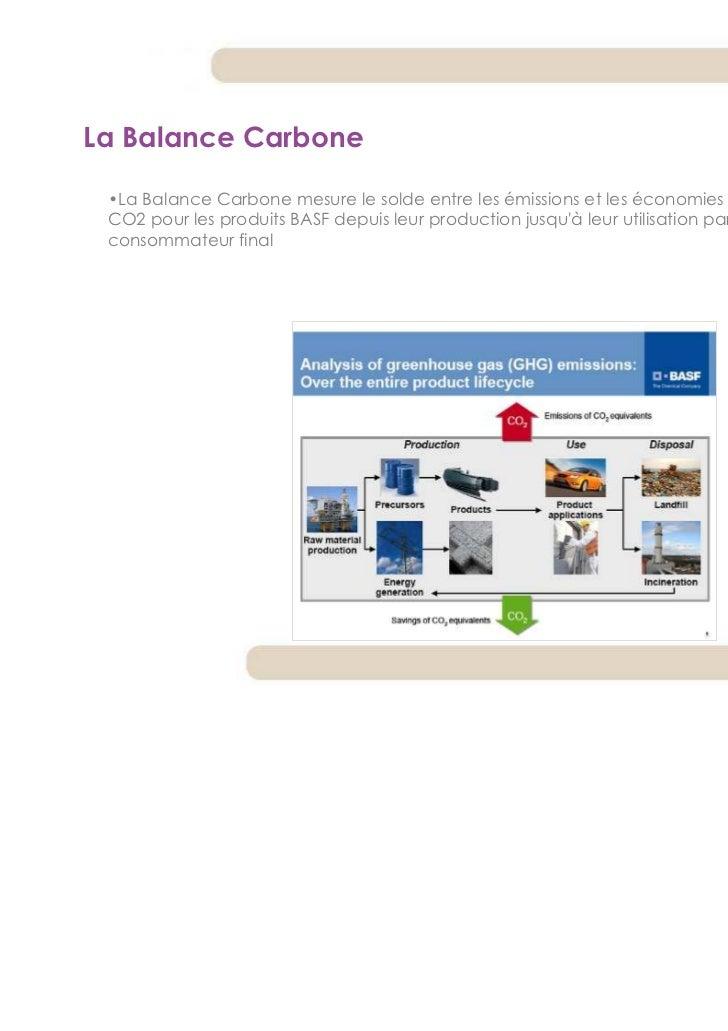 La Balance Carbone •La Balance Carbone mesure le solde entre les émissions et les économies de CO2 pour les produits BASF ...