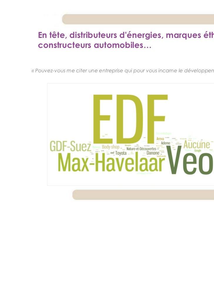 En tête, distributeurs dénergies, marques éthiques,  constructeurs automobiles…« Pouvez-vous me citer une entreprise qui p...